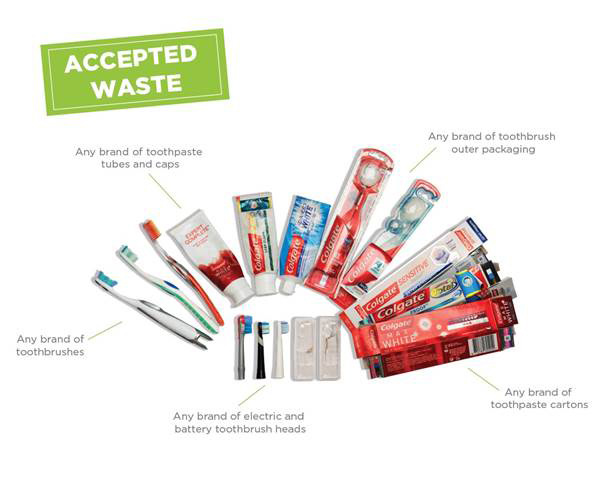 Colgate launches UK recycling service for toothpaste tubes and