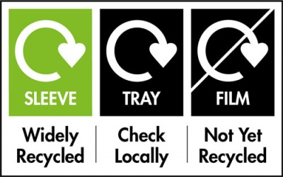Consumer confusion targeted by streamlined recycling labels