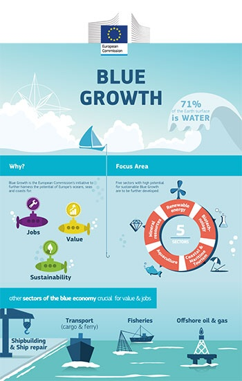 Ec Announces Ocean Governance Consultation Resource Magazine