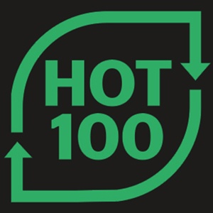 Vote now for this year's Resource Hot 100