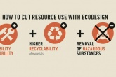 EEB calls for EU Directive on resource consumption
