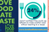 Hospitality sector saves £10m by reducing food waste