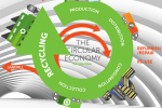 Recolight - The Circular Economy for Lighting
