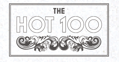 Hot 100 2020 – Full list