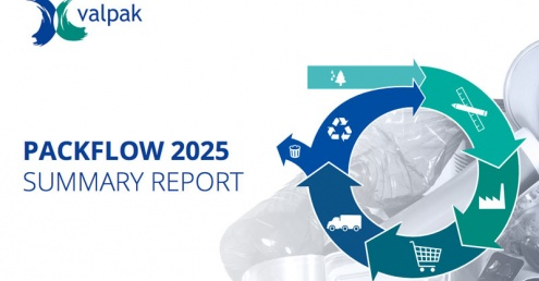 Options for evolution of producer responsibility set out in PackFlow 2025 report