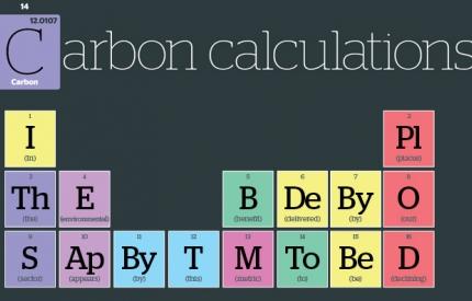 Carbon Index