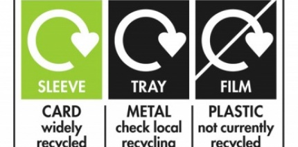 CPI becomes latest organisation to join ownership of OPRL recycling labelling system