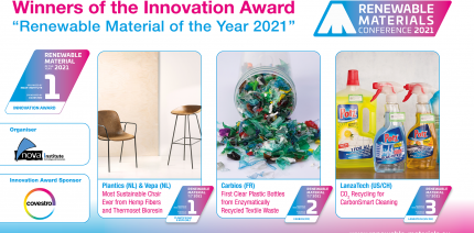 Renewable Material of the Year 2021